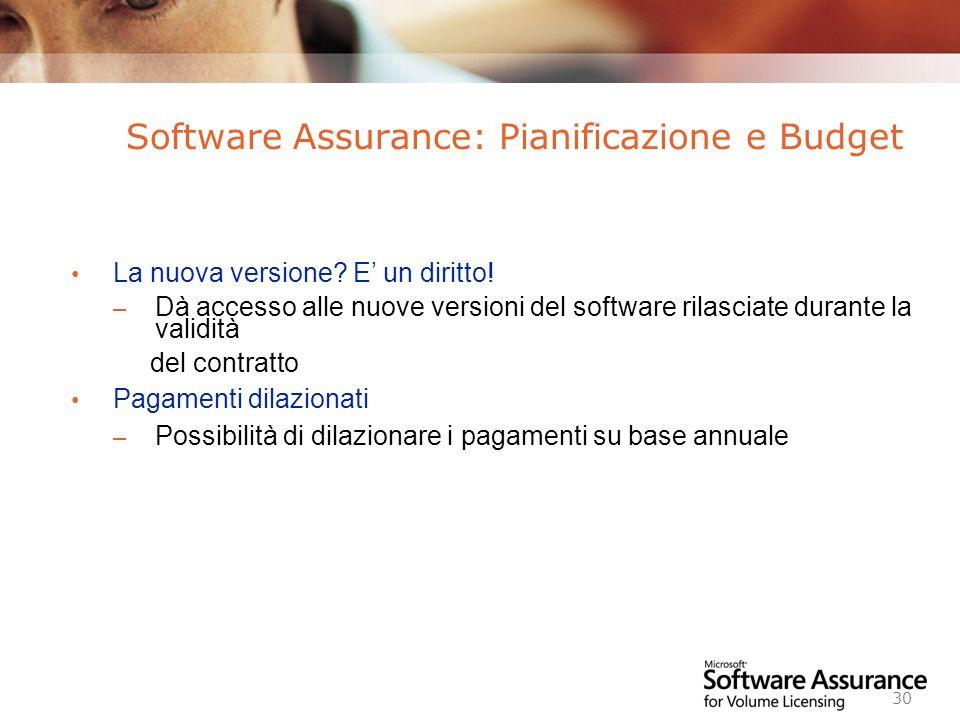 Worldwide Licensing and Pricing FY06 30 La nuova versione? E un diritto! – Dà accesso alle nuove versioni del software rilasciate durante la validità