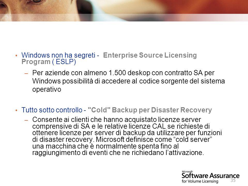 Worldwide Licensing and Pricing FY06 35 Windows non ha segreti - Enterprise Source Licensing Program ( ESLP) – Per aziende con almeno 1.500 deskop con