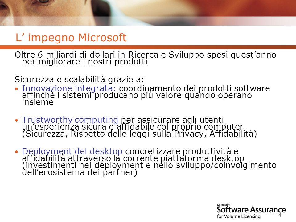 Worldwide Licensing and Pricing FY06 4 L impegno Microsoft Oltre 6 miliardi di dollari in Ricerca e Sviluppo spesi questanno per migliorare i nostri p