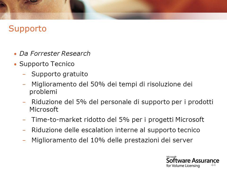 Worldwide Licensing and Pricing FY06 44 Supporto Da Forrester Research Supporto Tecnico – Supporto gratuito – Miglioramento del 50% dei tempi di risol