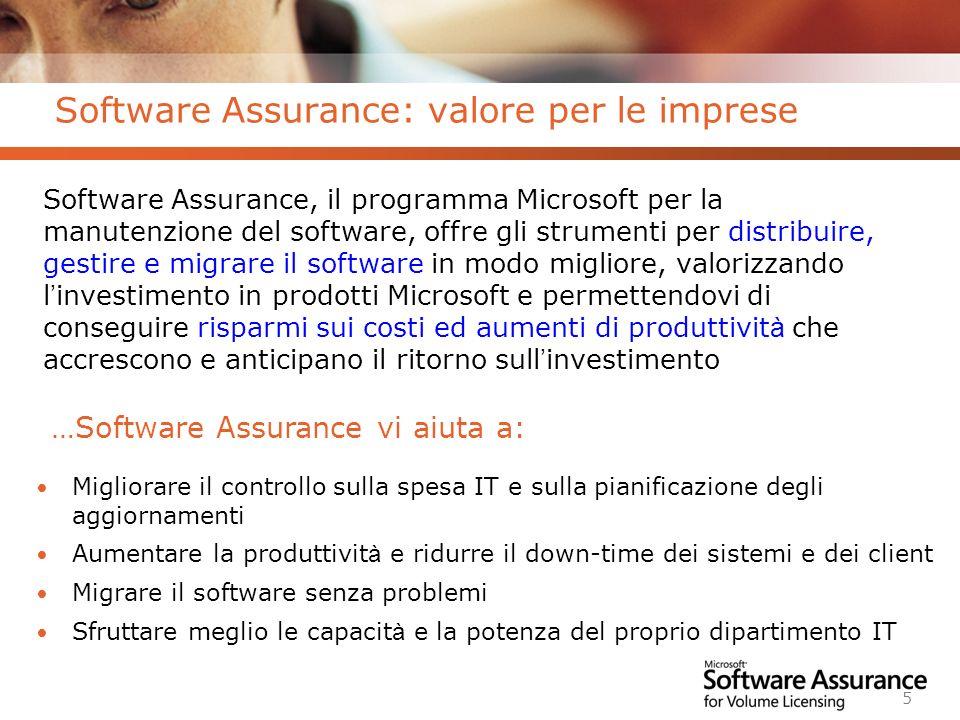 Worldwide Licensing and Pricing FY06 5 Software Assurance: valore per le imprese Software Assurance, il programma Microsoft per la manutenzione del so