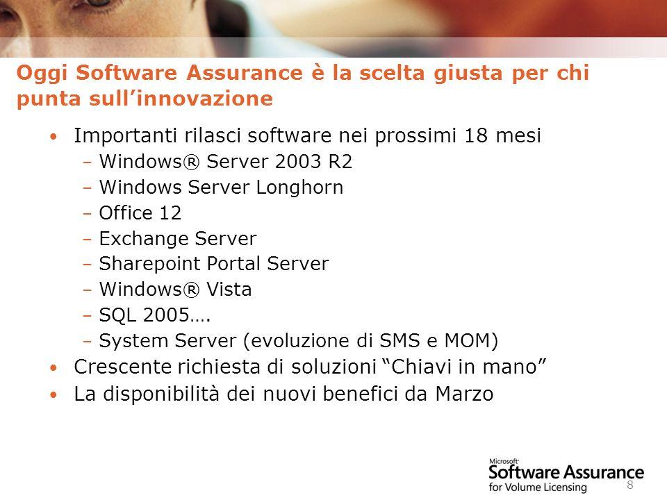 Worldwide Licensing and Pricing FY06 8 Oggi Software Assurance è la scelta giusta per chi punta sullinnovazione Importanti rilasci software nei prossi