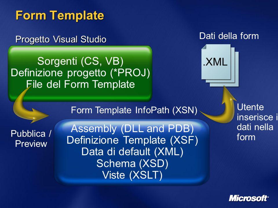 Form Template Sorgenti (CS, VB) Definizione progetto (*PROJ) File del Form Template Progetto Visual Studio Assembly (DLL and PDB) Definizione Template (XSF) Data di default (XML) Schema (XSD) Viste (XSLT) Form Template InfoPath (XSN) Pubblica / Preview Dati della form Utente inserisce i dati nella form.XML