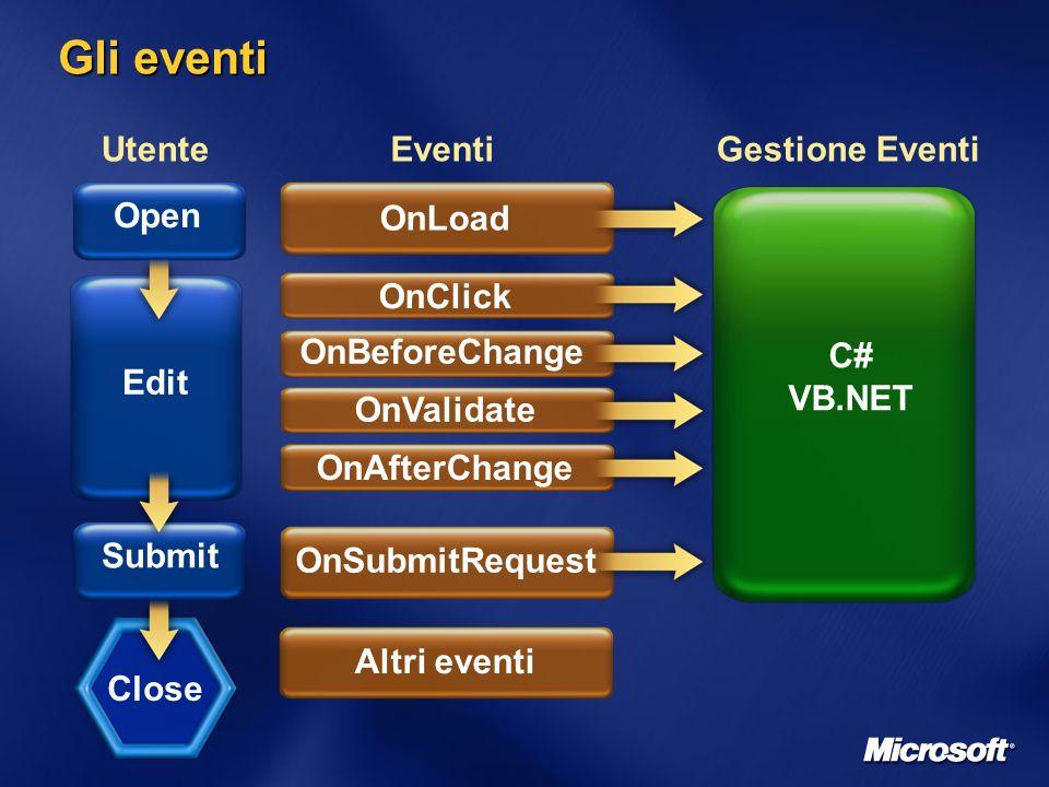 Gli eventi Open Edit Submit Close Utente C# VB.NET Gestione Eventi OnLoad OnAfterChange OnValidate OnBeforeChange OnClick Eventi OnSubmitRequest Altri eventi