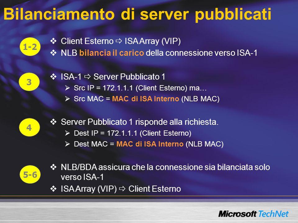 Client Esterno ISA Array (VIP) NLB bilancia il carico della connessione verso ISA-1 ISA-1 Server Pubblicato 1 Src IP = 172.1.1.1 (Client Esterno) ma… Src MAC = MAC di ISA Interno (NLB MAC) Server Pubblicato 1 risponde alla richiesta.