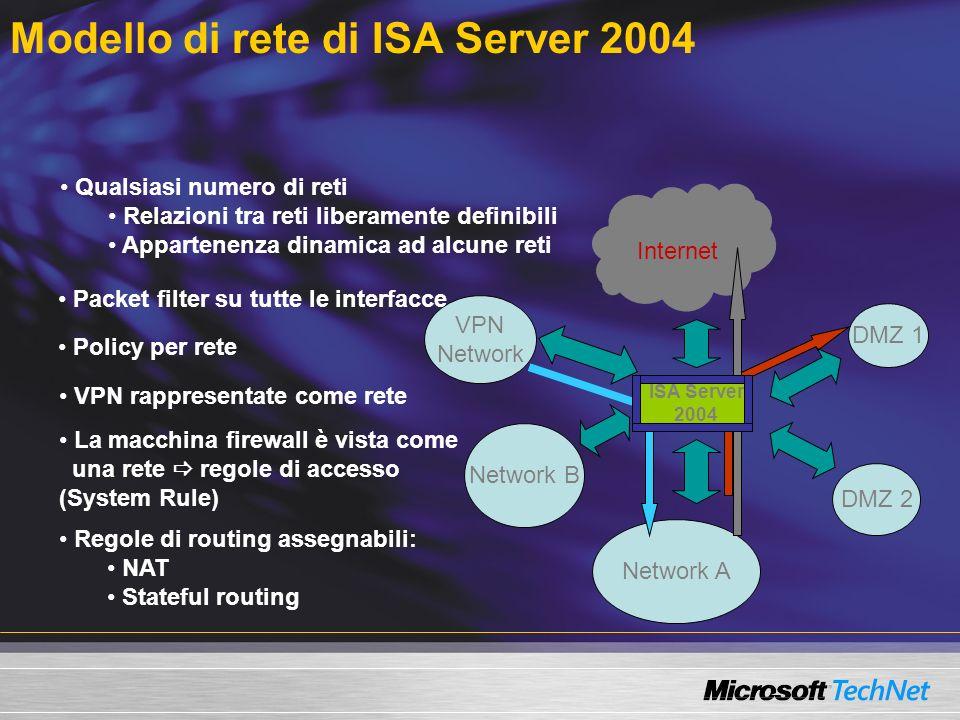 Modello di rete di ISA Server 2004 Network A Internet DMZ 1 DMZ 2 Network B VPN Network Qualsiasi numero di reti Relazioni tra reti liberamente definibili Appartenenza dinamica ad alcune reti Policy per rete VPN rappresentate come rete ISA Server 2004 Packet filter su tutte le interfacce La macchina firewall è vista come una rete regole di accesso (System Rule) Regole di routing assegnabili: NAT Stateful routing