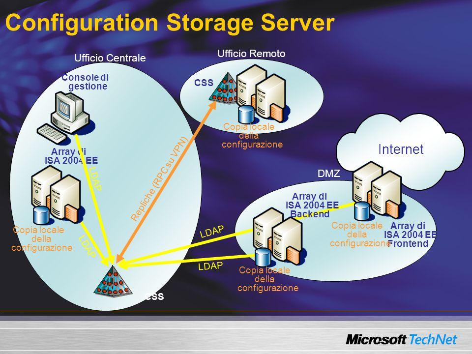 Configuration Storage Server CSS Console di gestione Array di ISA 2004 EE CSS Repliche (RPC su VPN) Array di ISA 2004 EE Frontend Copia locale della configurazione Copia locale della configurazione Array di ISA 2004 EE Backend Copia locale della configurazione Copia locale della configurazione DMZ Ufficio Remoto Ufficio Centrale Internet LDAP