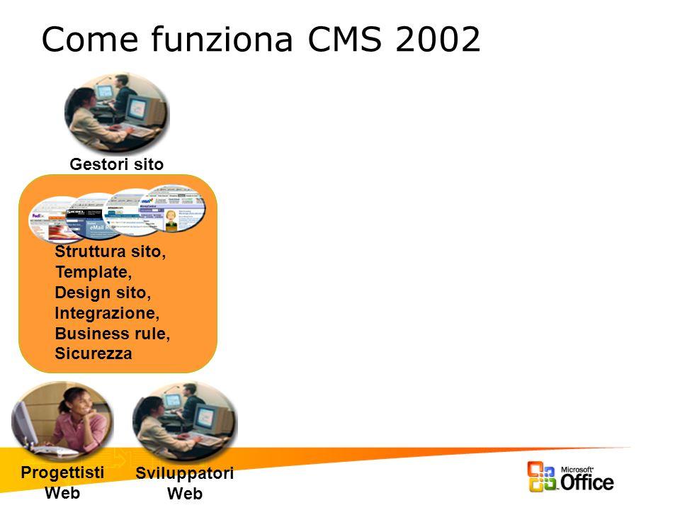 Gestori sito Progettisti Web Sviluppatori Web Struttura sito, Template, Design sito, Integrazione, Business rule, Sicurezza Come funziona CMS 2002