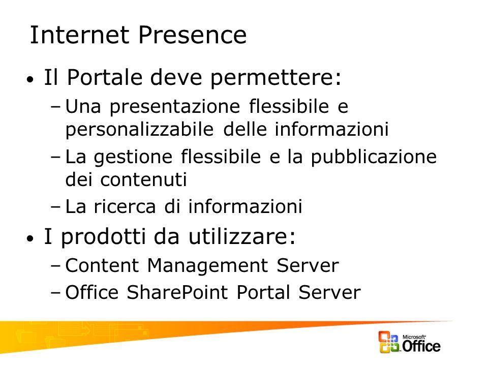 Internet Presence Il Portale deve permettere: –Una presentazione flessibile e personalizzabile delle informazioni –La gestione flessibile e la pubblic