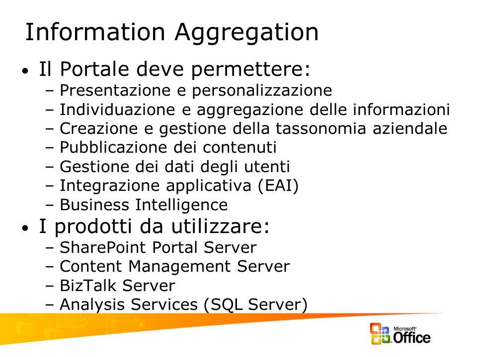 Information Aggregation Il Portale deve permettere: –Presentazione e personalizzazione –Individuazione e aggregazione delle informazioni –Creazione e