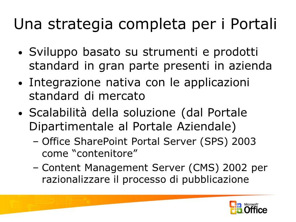 Una strategia completa per i Portali Sviluppo basato su strumenti e prodotti standard in gran parte presenti in azienda Integrazione nativa con le app