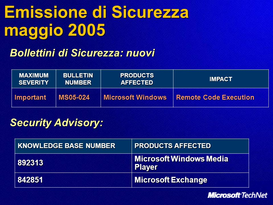 MAXIMUM SEVERITY BULLETIN NUMBER PRODUCTS AFFECTED IMPACT ImportantMS05-024 Microsoft Windows Remote Code Execution Bollettini di Sicurezza: nuovi Security Advisory: KNOWLEDGE BASE NUMBER PRODUCTS AFFECTED 892313 Microsoft Windows Media Player 842851 Microsoft Exchange Emissione di Sicurezza maggio 2005