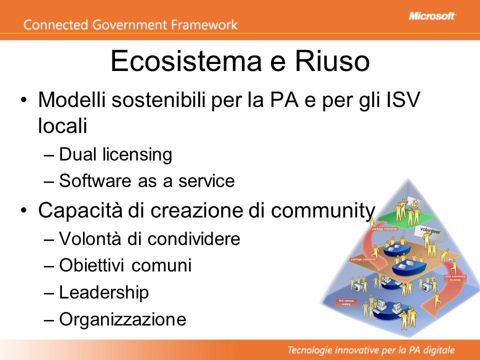 Ecosistema e Riuso Modelli sostenibili per la PA e per gli ISV locali –Dual licensing –Software as a service Capacità di creazione di community –Volon