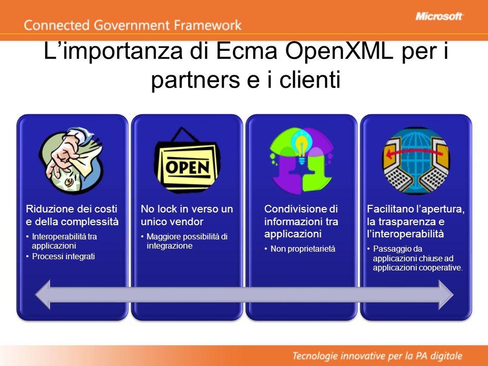 Riduzione dei costi e della complessità Interoperabilità tra applicazioni Processi integrati No lock in verso un unico vendor Maggiore possibilità di