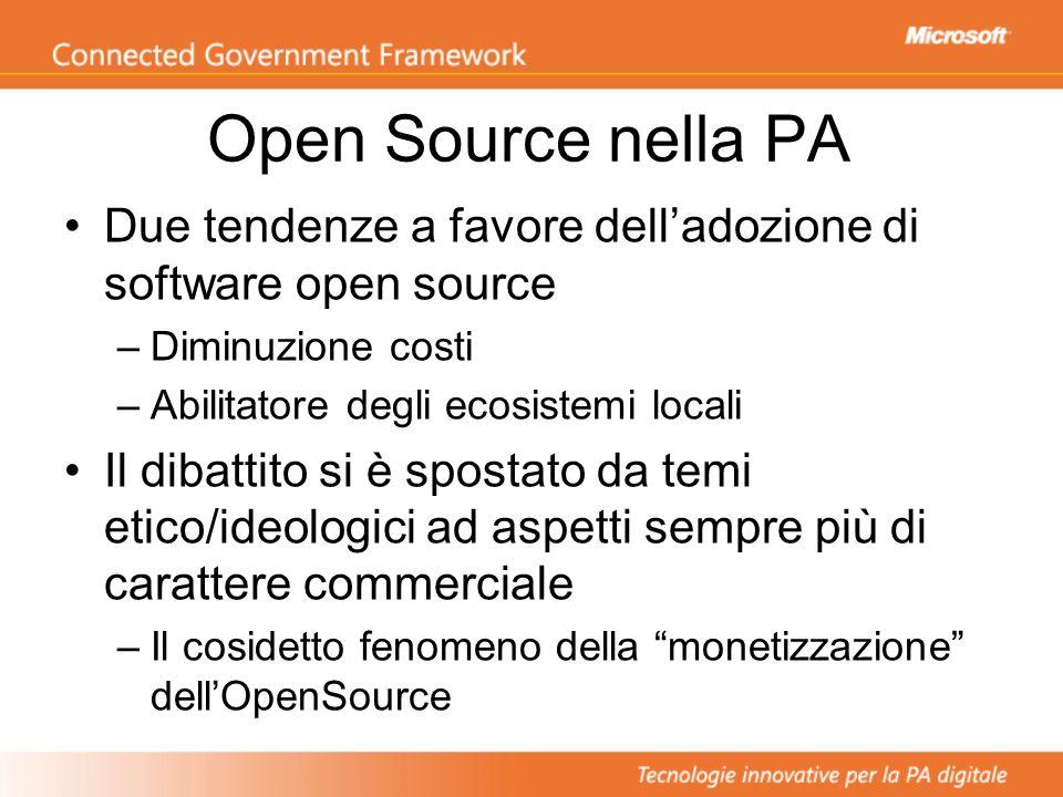 Open Source nella PA Due tendenze a favore delladozione di software open source –Diminuzione costi –Abilitatore degli ecosistemi locali Il dibattito si è spostato da temi etico/ideologici ad aspetti sempre più di carattere commerciale –Il cosidetto fenomeno della monetizzazione dellOpenSource