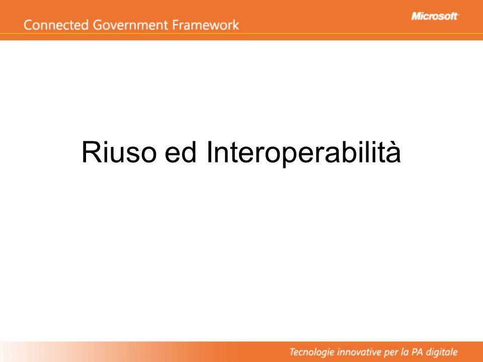 Riuso ed Interoperabilità