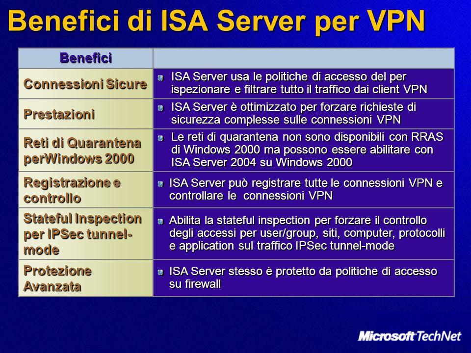 Benefici di ISA Server per VPN Benefici Connessioni Sicure ISA Server usa le politiche di accesso del per ispezionare e filtrare tutto il traffico dai