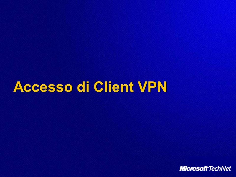 Accesso di Client VPN