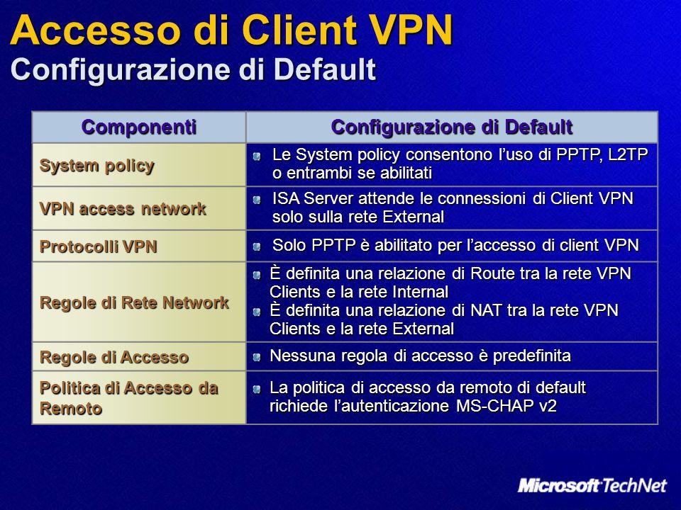 Accesso di Client VPN Configurazione di Default Componenti Configurazione di Default System policy Le System policy consentono luso di PPTP, L2TP o en
