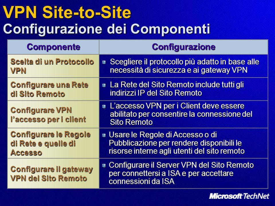 VPN Site-to-Site Configurazione dei Componenti ComponenteConfigurazione Scelta di un Protocollo VPN Scegliere il protocollo più adatto in base alle ne