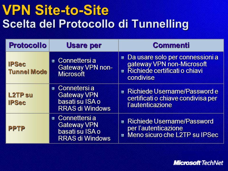 VPN Site-to-Site Scelta del Protocollo di Tunnelling Protocollo Usare per Commenti IPSec Tunnel Mode Connettersi a Gateway VPN non- Microsoft Da usare