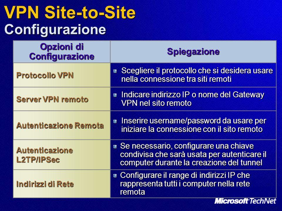 VPN Site-to-Site Configurazione Opzioni di Configurazione Spiegazione Protocollo VPN Scegliere il protocollo che si desidera usare nella connessione t