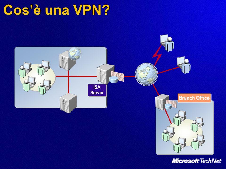 VPN Site-to-Site Scelta del Protocollo di Tunnelling Protocollo Usare per Commenti IPSec Tunnel Mode Connettersi a Gateway VPN non- Microsoft Da usare solo per connessioni a gateway VPN non-Microsoft Richiede certificati o chiavi condivise L2TP su IPSec Connetersi a Gateway VPN basati su ISA o RRAS di Windows Richiede Username/Password e certificati o chiave condivisa per lautenticazione PPTP Connettersi a Gateway VPN basati su ISA o RRAS di Windows Richiede Username/Password per lautenticazione Meno sicuro che L2TP su IPSec
