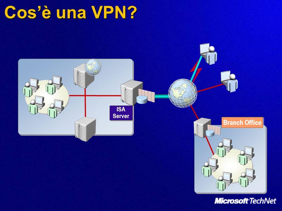 Accesso di Client VPN Configurazione di Default Componenti Configurazione di Default System policy Le System policy consentono luso di PPTP, L2TP o entrambi se abilitati VPN access network ISA Server attende le connessioni di Client VPN solo sulla rete External Protocolli VPN Solo PPTP è abilitato per laccesso di client VPN Regole di Rete Network È definita una relazione di Route tra la rete VPN Clients e la rete Internal È definita una relazione di NAT tra la rete VPN Clients e la rete External Regole di Accesso Nessuna regola di accesso è predefinita Politica di Accesso da Remoto La politica di accesso da remoto di default richiede lautenticazione MS-CHAP v2