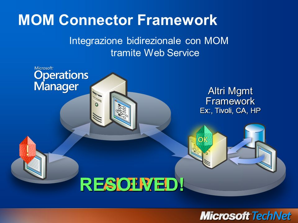 Altri Mgmt Framework Ex:, Tivoli, CA, HP ALERT! RESOLVED! MOM Connector Framework Integrazione bidirezionale con MOM tramite Web Service