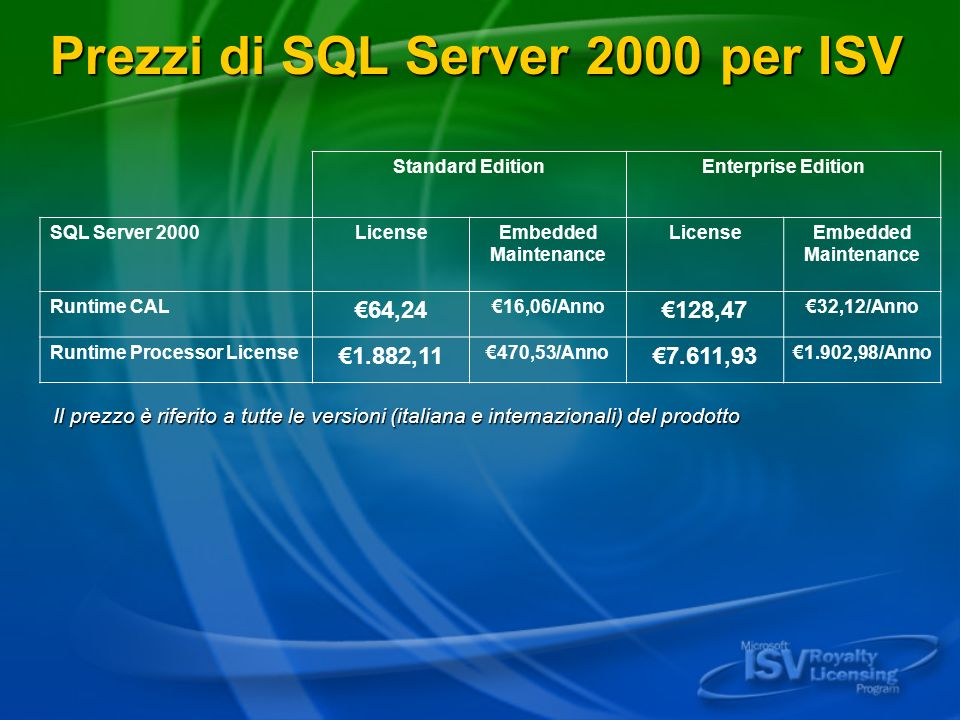 Prezzi di SQL Server 2000 per ISV Standard EditionEnterprise Edition SQL Server 2000LicenseEmbedded Maintenance LicenseEmbedded Maintenance Runtime CA