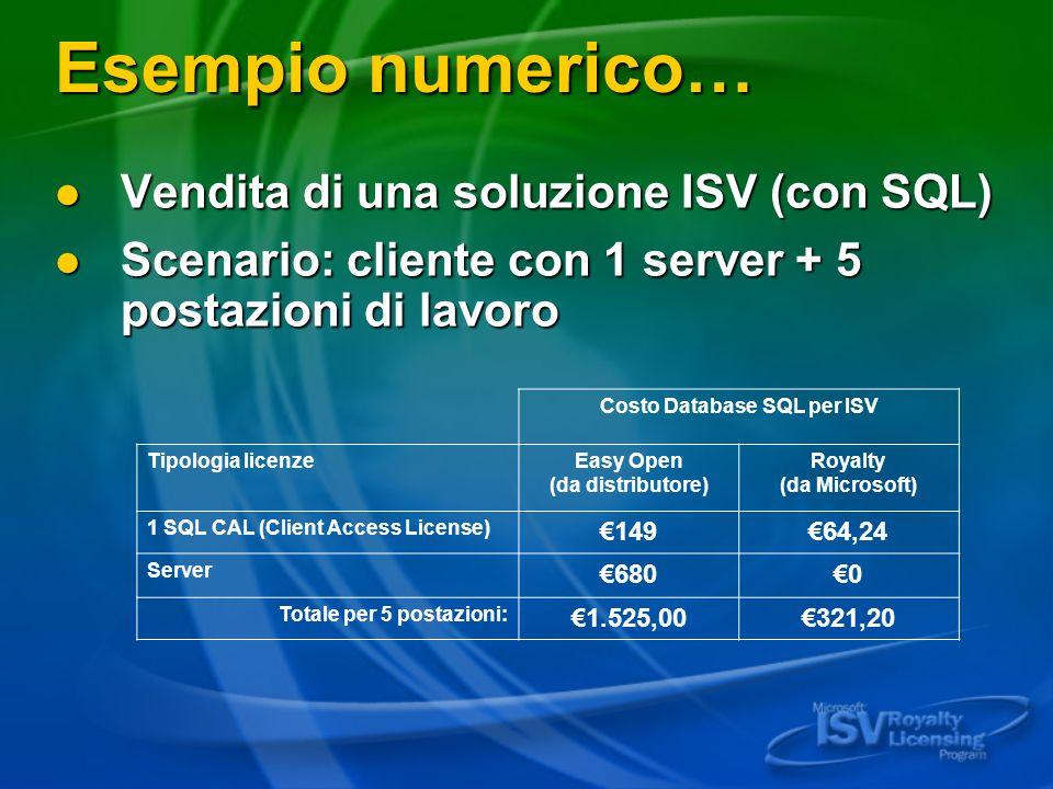 Esempio numerico… Vendita di una soluzione ISV (con SQL) Vendita di una soluzione ISV (con SQL) Scenario: cliente con 1 server + 5 postazioni di lavor