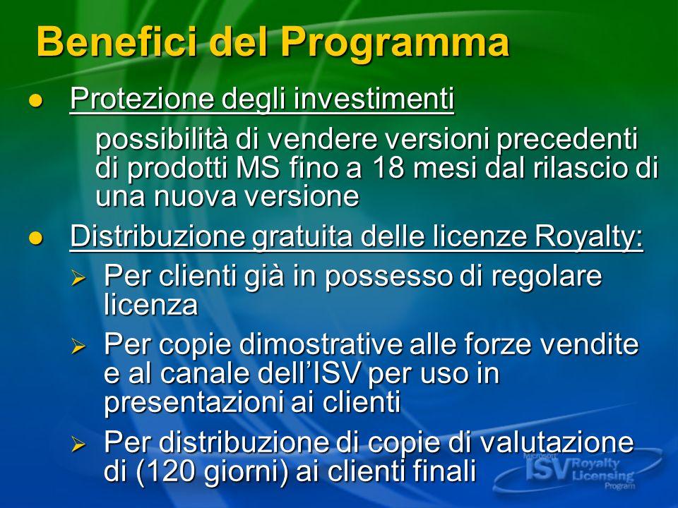 Benefici del Programma Protezione degli investimenti Protezione degli investimenti possibilità di vendere versioni precedenti di prodotti MS fino a 18
