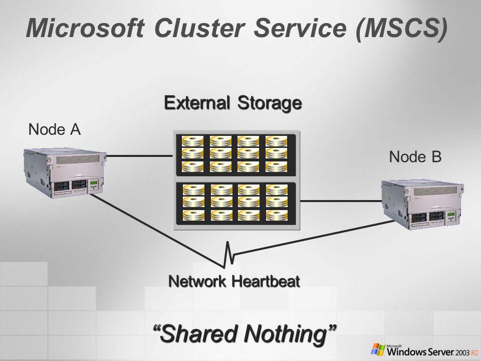External Storage Node A Node B X Network Heartbeat Shared Nothing Microsoft Cluster Service (MSCS)