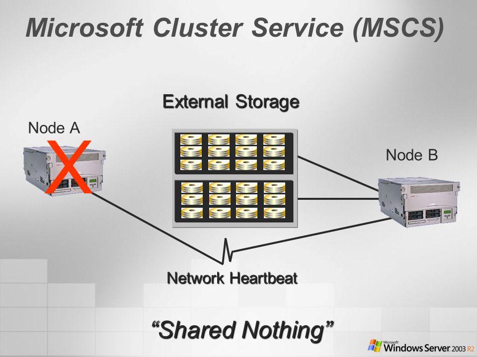 Virtual Machine Cluster Virtual Server 2005 (Non R2) supportava cluster HA a 2 nodi Volume condiviso: disco.vhd a dimensione fissa di tipo SCSI VM sullo stesso server Utile per test e formazione VS2005 R2 supporta clustering su Host diversi Limitato a 8 nodi Storage condiviso ISCSI Ogni macchina virtuale richiede MS iSCSI Initiator Applicazioni cluster-aware (MSCS) Using iSCSI with Virtual Server 2005 R2: http://go.microsoft.com/fwlink/?LinkId=55646 http://go.microsoft.com/fwlink/?LinkId=55646