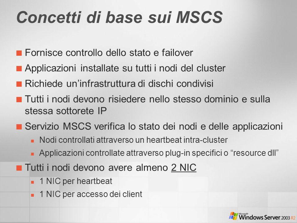Concetti di base sui MSCS Fornisce controllo dello stato e failover Applicazioni installate su tutti i nodi del cluster Richiede uninfrastruttura di d