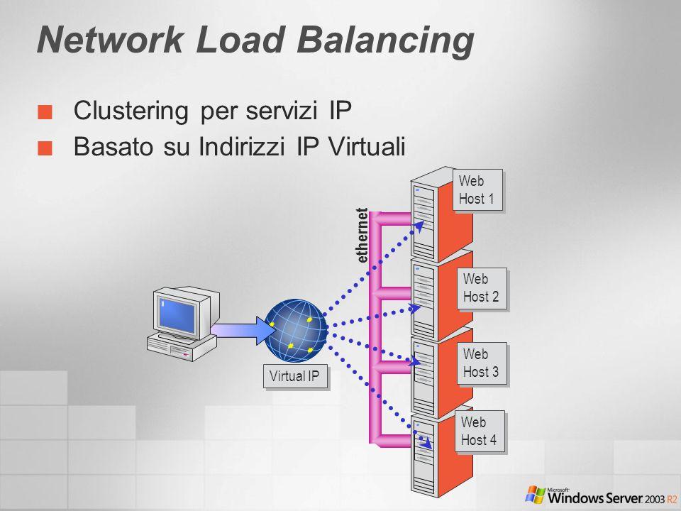 Network Load Balancing ethernet Web Host 1 Web Host 1 Web Host 2 Web Host 2 Web Host 3 Web Host 3 Web Host 4 Web Host 4 Virtual IP Clustering per servizi IP Basato su Indirizzi IP Virtuali