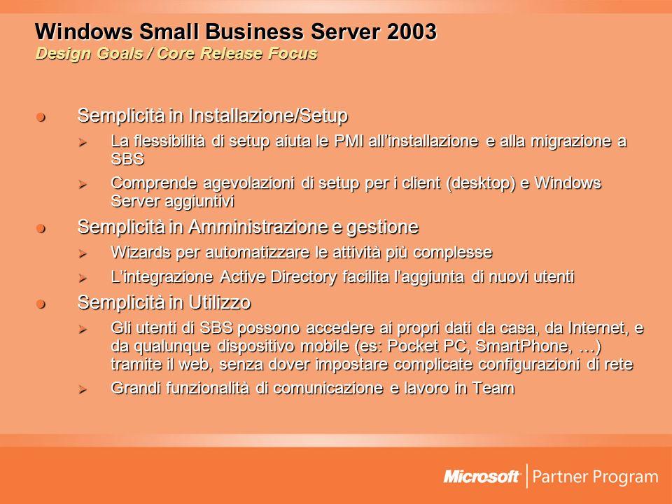 Windows Small Business Server 2003 Design Goals / Core Release Focus Semplicità in Installazione/Setup Semplicità in Installazione/Setup La flessibilità di setup aiuta le PMI allinstallazione e alla migrazione a SBS La flessibilità di setup aiuta le PMI allinstallazione e alla migrazione a SBS Comprende agevolazioni di setup per i client (desktop) e Windows Server aggiuntivi Comprende agevolazioni di setup per i client (desktop) e Windows Server aggiuntivi Semplicità in Amministrazione e gestione Semplicità in Amministrazione e gestione Wizards per automatizzare le attività più complesse Wizards per automatizzare le attività più complesse Lintegrazione Active Directory facilita laggiunta di nuovi utenti Lintegrazione Active Directory facilita laggiunta di nuovi utenti Semplicità in Utilizzo Semplicità in Utilizzo Gli utenti di SBS possono accedere ai propri dati da casa, da Internet, e da qualunque dispositivo mobile (es: Pocket PC, SmartPhone, …) tramite il web, senza dover impostare complicate configurazioni di rete Gli utenti di SBS possono accedere ai propri dati da casa, da Internet, e da qualunque dispositivo mobile (es: Pocket PC, SmartPhone, …) tramite il web, senza dover impostare complicate configurazioni di rete Grandi funzionalità di comunicazione e lavoro in Team Grandi funzionalità di comunicazione e lavoro in Team