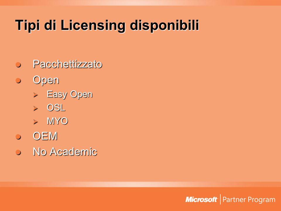 Tipi di Licensing disponibili Pacchettizzato Pacchettizzato Open Open Easy Open Easy Open OSL OSL MYO MYO OEM OEM No Academic No Academic