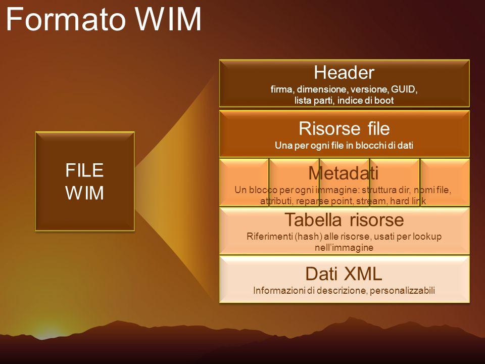 Formato WIM Header firma, dimensione, versione, GUID, lista parti, indice di boot Header firma, dimensione, versione, GUID, lista parti, indice di boo