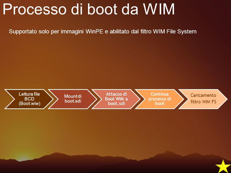 Processo di boot da WIM Lettura file BCD (Boot.wiw) Mount di boot.sdi Attacco di Boot WIM a boot.sdi Continua processo di boot Caricamento filtro WIM