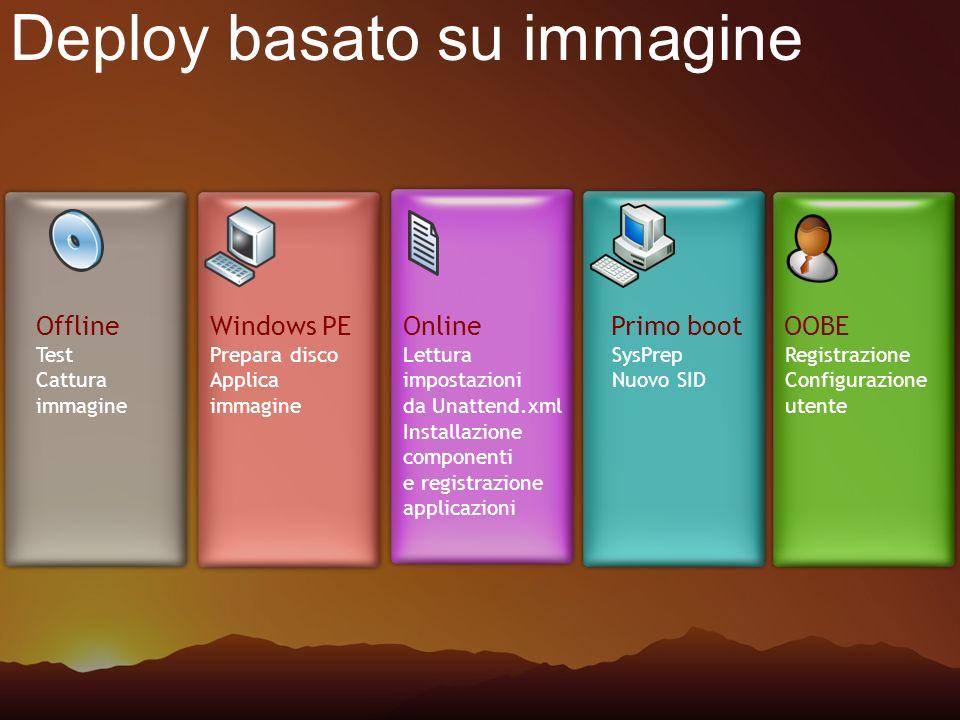 Deploy basato su immagine Offline Test Cattura immagine Windows PE Prepara disco Applica immagine Online Lettura impostazioni da Unattend.xml Installa