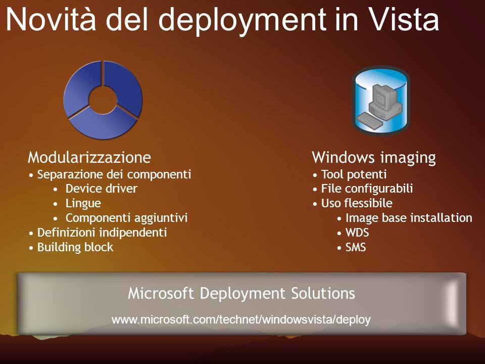 Novità del deployment in Vista Modularizzazione Separazione dei componenti Device driver Lingue Componenti aggiuntivi Definizioni indipendenti Buildin