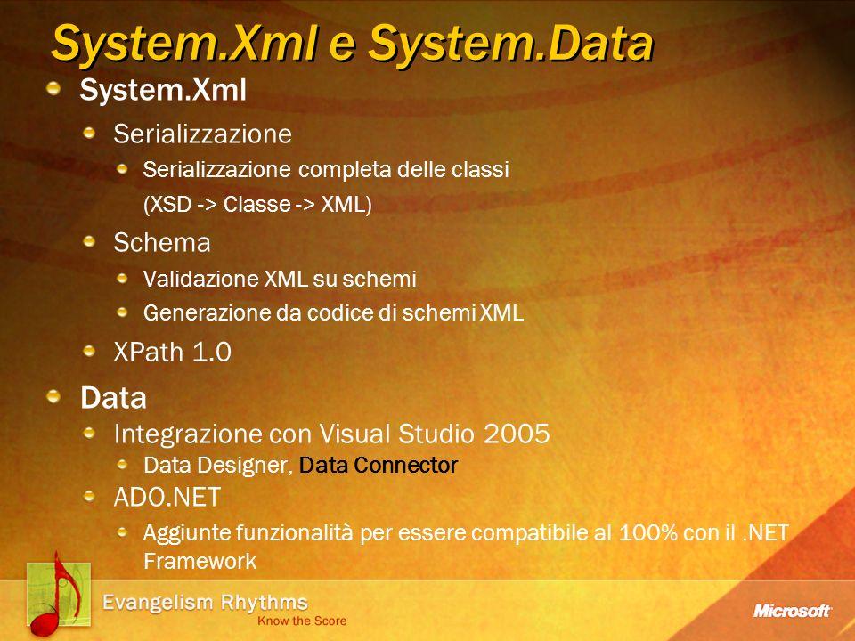 System.Xml e System.Data System.Xml Serializzazione Serializzazione completa delle classi (XSD -> Classe -> XML) Schema Validazione XML su schemi Generazione da codice di schemi XML XPath 1.0 Data Integrazione con Visual Studio 2005 Data Designer, Data Connector ADO.NET Aggiunte funzionalità per essere compatibile al 100% con il.NET Framework