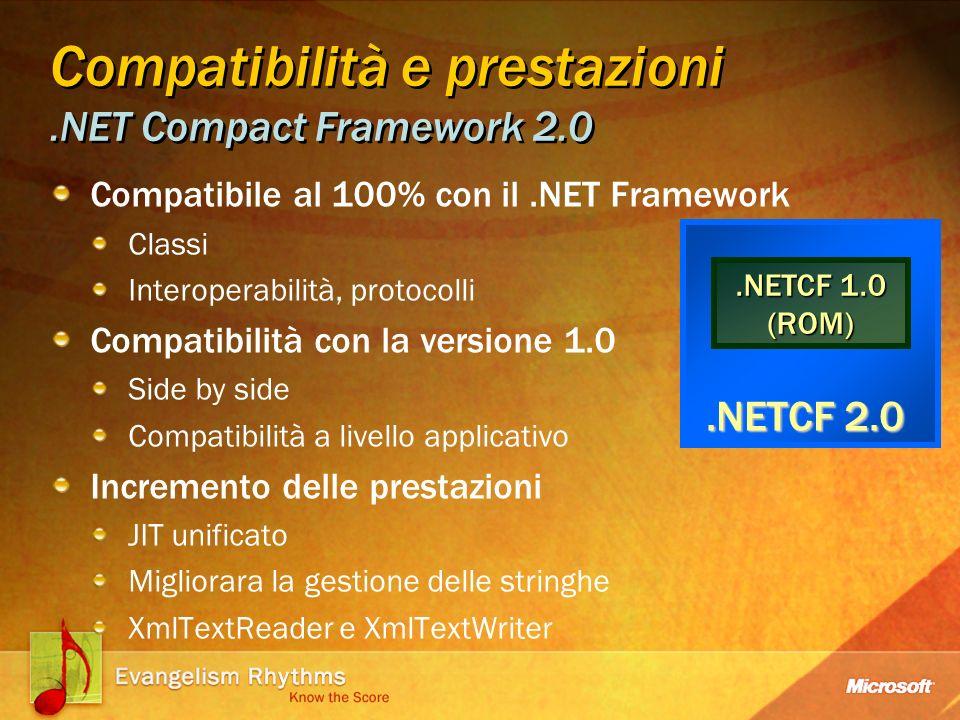 Compatibilità e prestazioni.NET Compact Framework 2.0 Compatibile al 100% con il.NET Framework Classi Interoperabilità, protocolli Compatibilità con la versione 1.0 Side by side Compatibilità a livello applicativo Incremento delle prestazioni JIT unificato Migliorara la gestione delle stringhe XmlTextReader e XmlTextWriter.NETCF 1.0 (ROM).NETCF 2.0