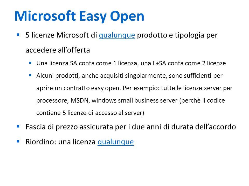 Microsoft Easy Open 5 licenze Microsoft di qualunque prodotto e tipologia per accedere allofferta Una licenza SA conta come 1 licenza, una L+SA conta