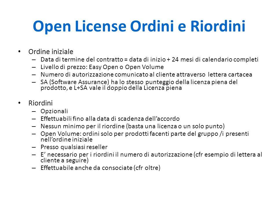 Open License Ordini e Riordini Ordine iniziale – Data di termine del contratto = data di inizio + 24 mesi di calendario completi – Livello di prezzo: