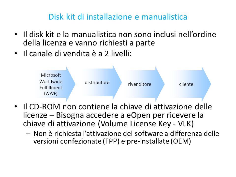 Disk kit di installazione e manualistica Il disk kit e la manualistica non sono inclusi nellordine della licenza e vanno richiesti a parte Il canale d