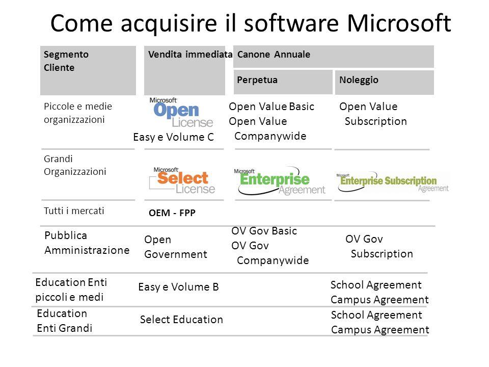 Come acquisire il software Microsoft Segmento Cliente Piccole e medie organizzazioni Grandi Organizzazioni Tutti i mercati Vendita immediata Canone An