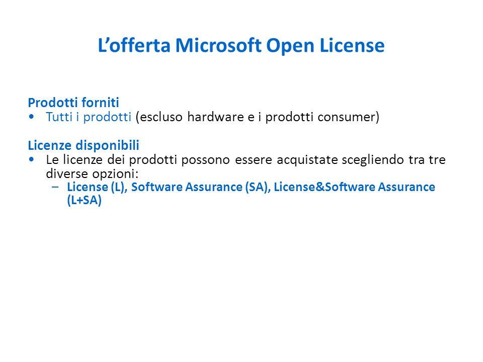 Costo di Software Assurance in Open License Windows Vista – SA = 29% allanno del prezzo dellaggiornamento Applicazioni – SA = 29% allanno del prezzo della Licenza completa Server – SA = 25% allanno del prezzo della Licenza completa Disponibilità in Open License – L + 2 anni di SA (L&SA) – SA per 2 anni (SA-only) – per rinnovi di Software Assurance o per coprire con SA licenze OEM e alcuni prodotti acquistati nella versione confezionata (FPP) entro 90 giorni dallacquisto
