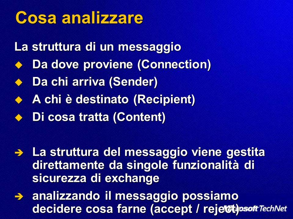 Cosa analizzare La struttura di un messaggio Da dove proviene (Connection) Da dove proviene (Connection) Da chi arriva (Sender) Da chi arriva (Sender)